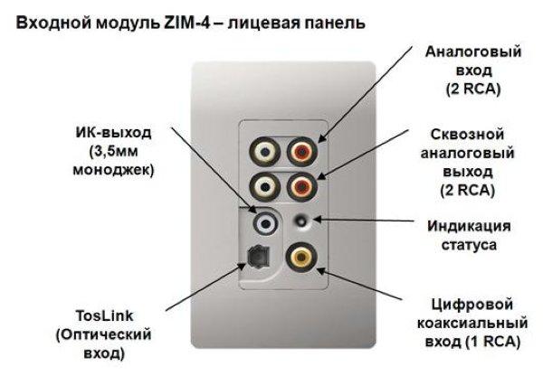 ZON Audio ZIM-4, модуль входов - Hi-Fi