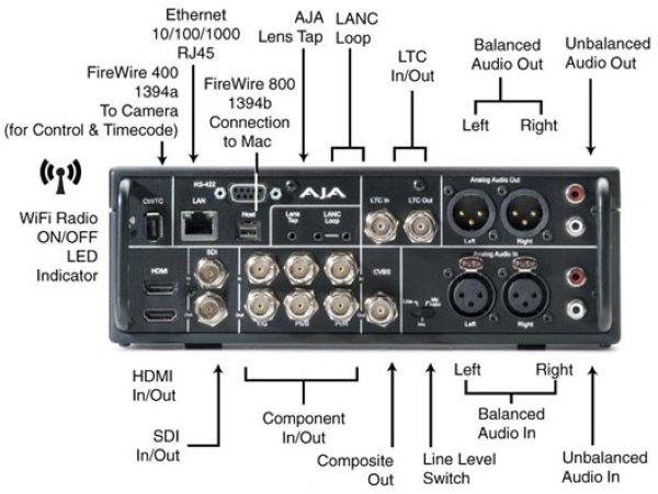 Цифровой магнитофон Ki Pro, without Storage Aja - ACQUIRE