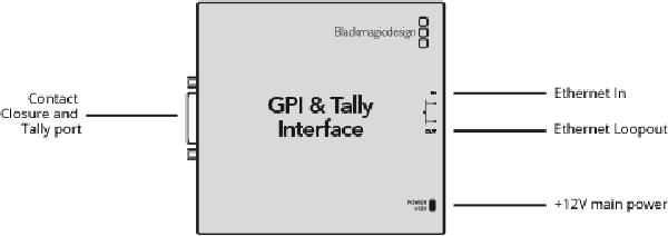 GPI и Tally interface, интерфейс Blackmagic Design - Эфирные видеомикшеры ATEM
