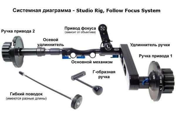 Chrosziel 203-01 привод Follow Focus Ручной привод фокуса для видеокамер Устанавливается на Lightweight Support 15mm На 19мм Support устанавливается через адаптер Приводная шестерня в комплект не вклю