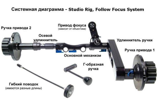 204-01 привод Follow Focus, кино Chrosziel - Chrosziel