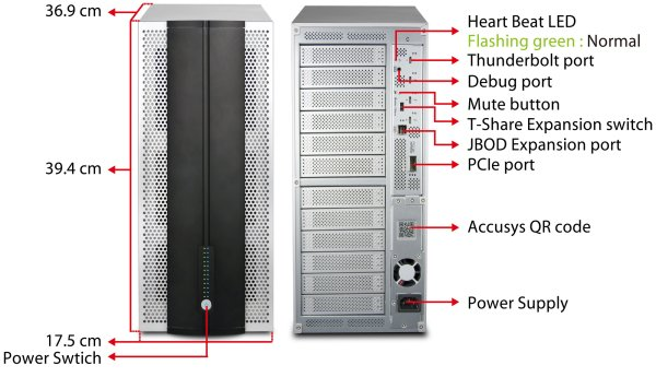 Accusys A12T3-Share - Accusys