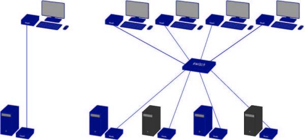 KVM-TEC MA1-SET Maxflex Single SET - KVM-TEC