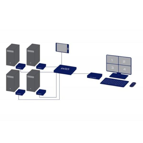 KVM-TEC MVC-F 4K Multiview Commander configuration Fiber 4 pcs. MX1 Local & 1 Stk. UVX1 Remote - KVM-TEC