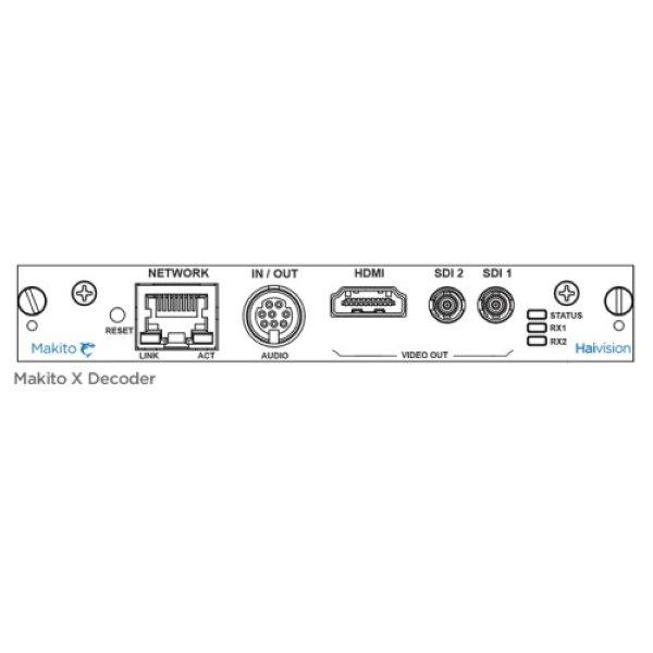 Haivision  Makito X Single Channel Decoder - декодер h264 - Haivision