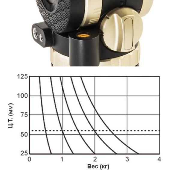 Libec NX-100C NX-100C  Штативная система - Системы (штативы)