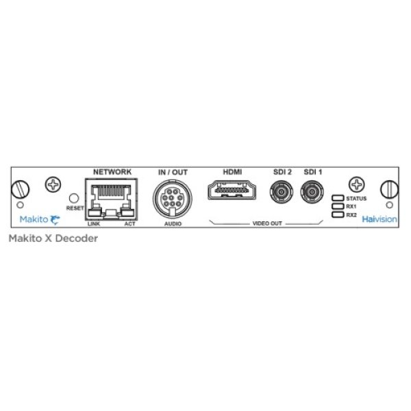 Haivision Makito X Dual Channel Decoder - декодер h264 - Haivision