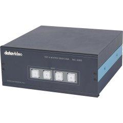 Корректор-синхронизатор видеосигналов