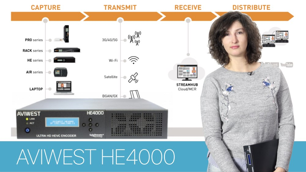 AVIWEST HE4000 - ULTRA HD HEVC ENCODER