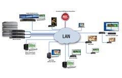 Видео-по-IP